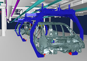 Factory Vehicle Assembly Simulation